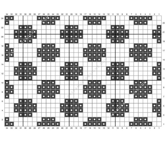 Polka Dot Mug Rugs - Tapestry Crochet Pattern Chart - Raffamusa Designs