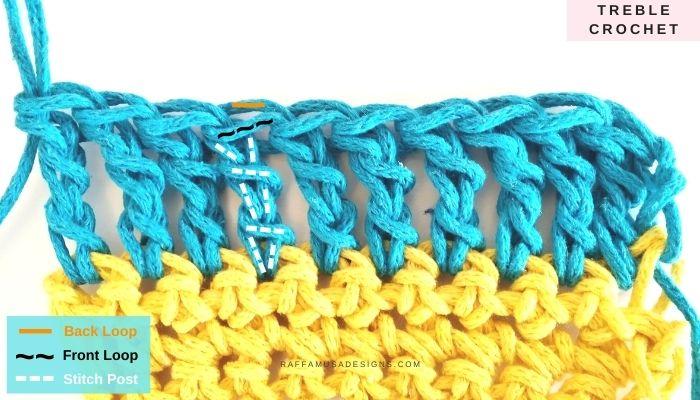 The anatomy of a treble crochet stitch - Raffamusa Designs
